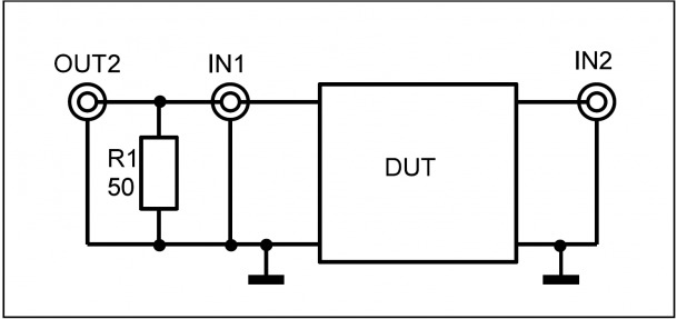 Using RedPitaya as Gain/Phase/Impedance Analyser