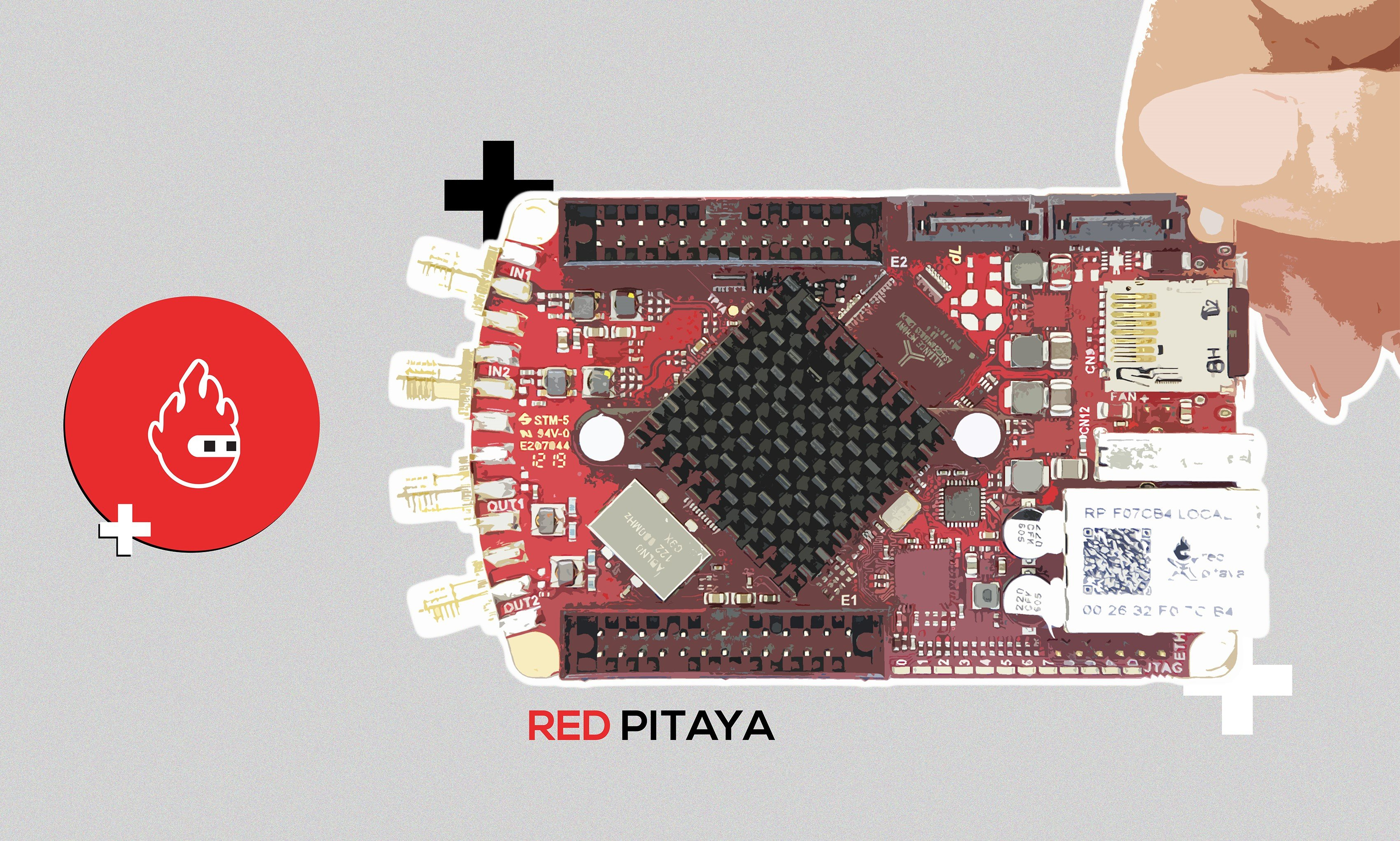 Red Pitaya as a Software Defined Radio (SDR)